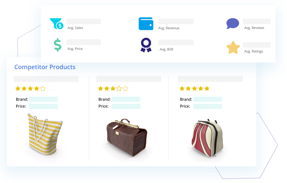 amazon profit dashboard